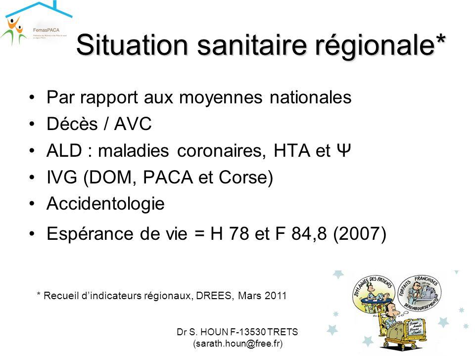 Situation sanitaire régionale*