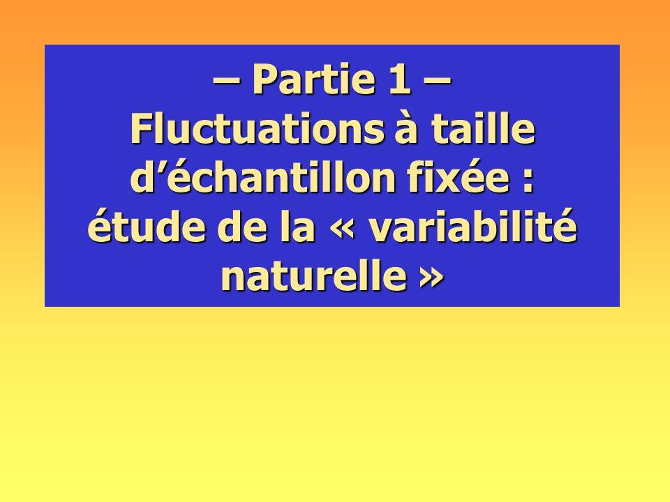 – Partie 1 – Fluctuations à taille d'échantillon fixée : étude de la « variabilité naturelle »