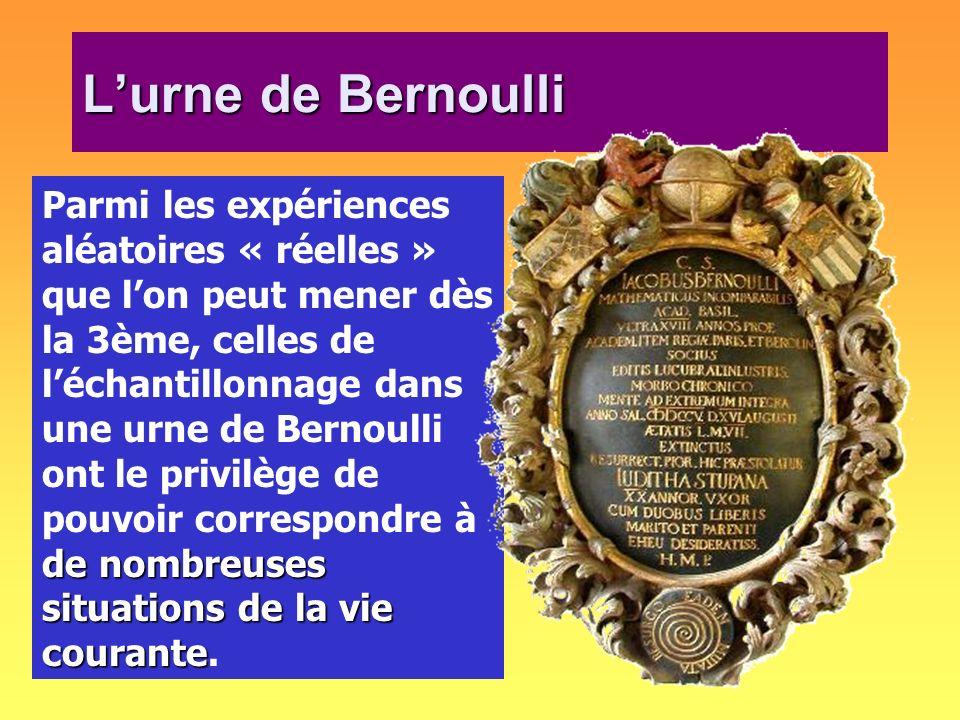 L'urne de Bernoulli