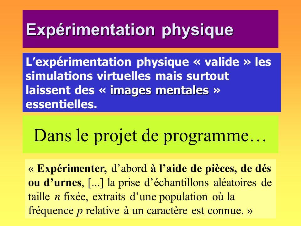 Expérimentation physique