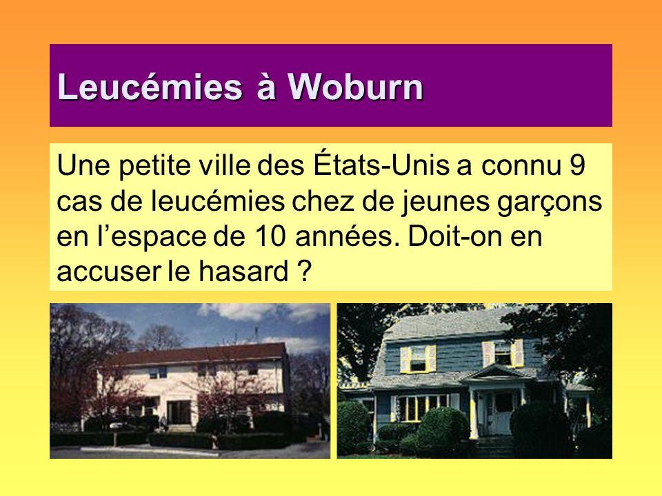 Leucémies à Woburn