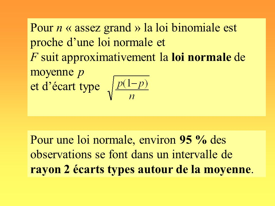 Pour n « assez grand » la loi binomiale est proche d'une loi normale et F suit approximativement la loi normale de moyenne p et d'écart type