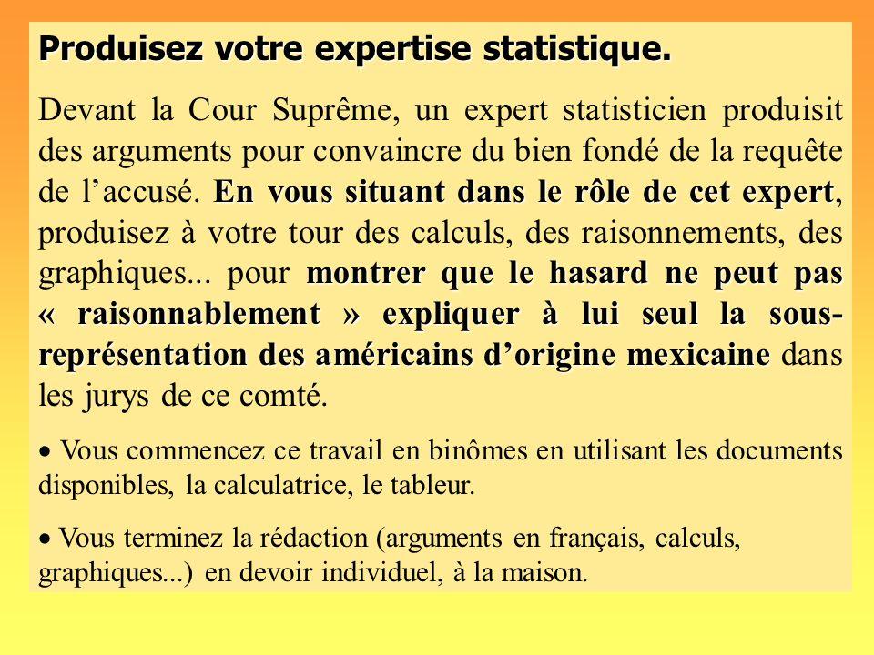 Produisez votre expertise statistique.