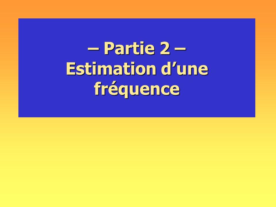 – Partie 2 – Estimation d'une fréquence