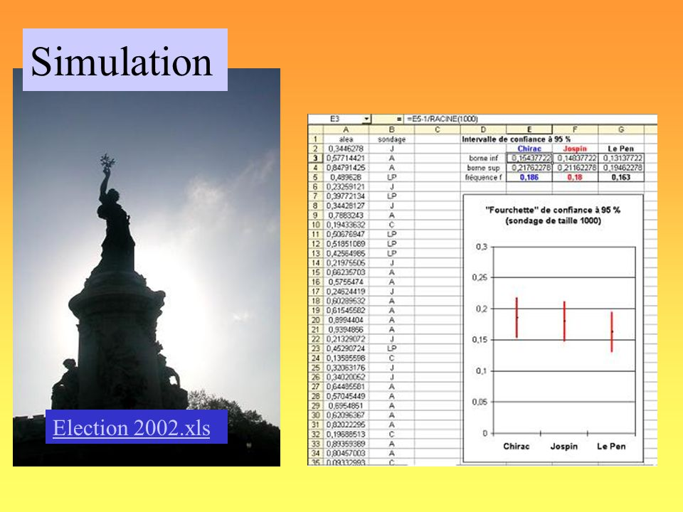 Simulation Election 2002.xls