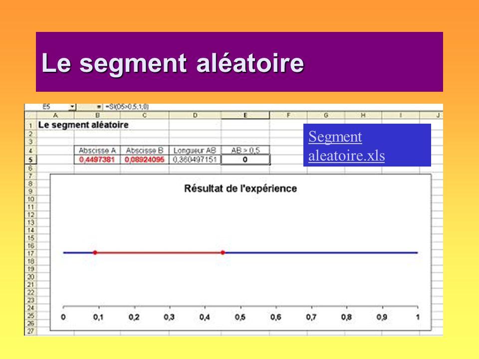 Le segment aléatoire Segment aleatoire.xls