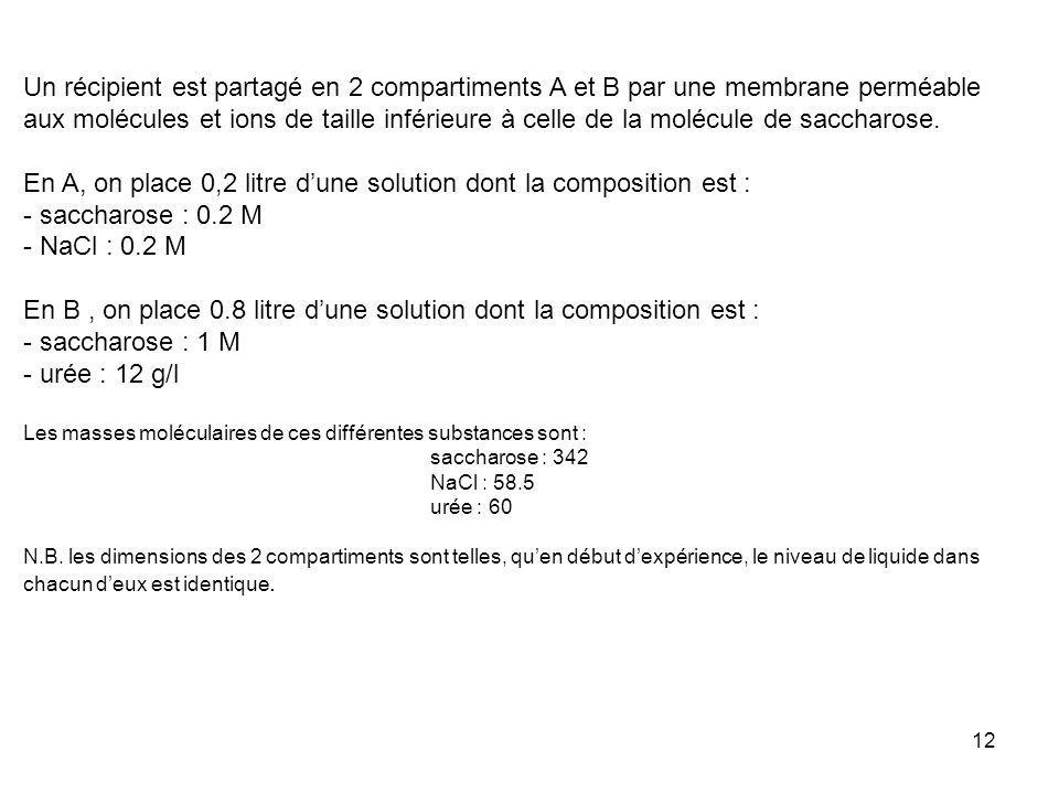 En A, on place 0,2 litre d'une solution dont la composition est :