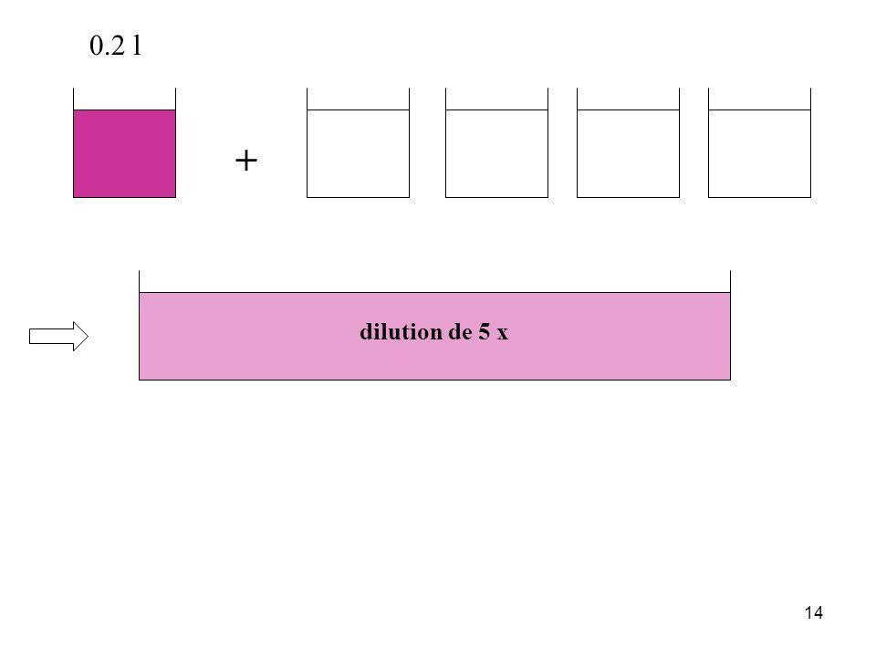 0.2 l + dilution de 5 x