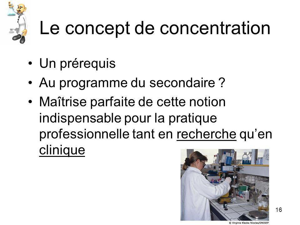 Le concept de concentration