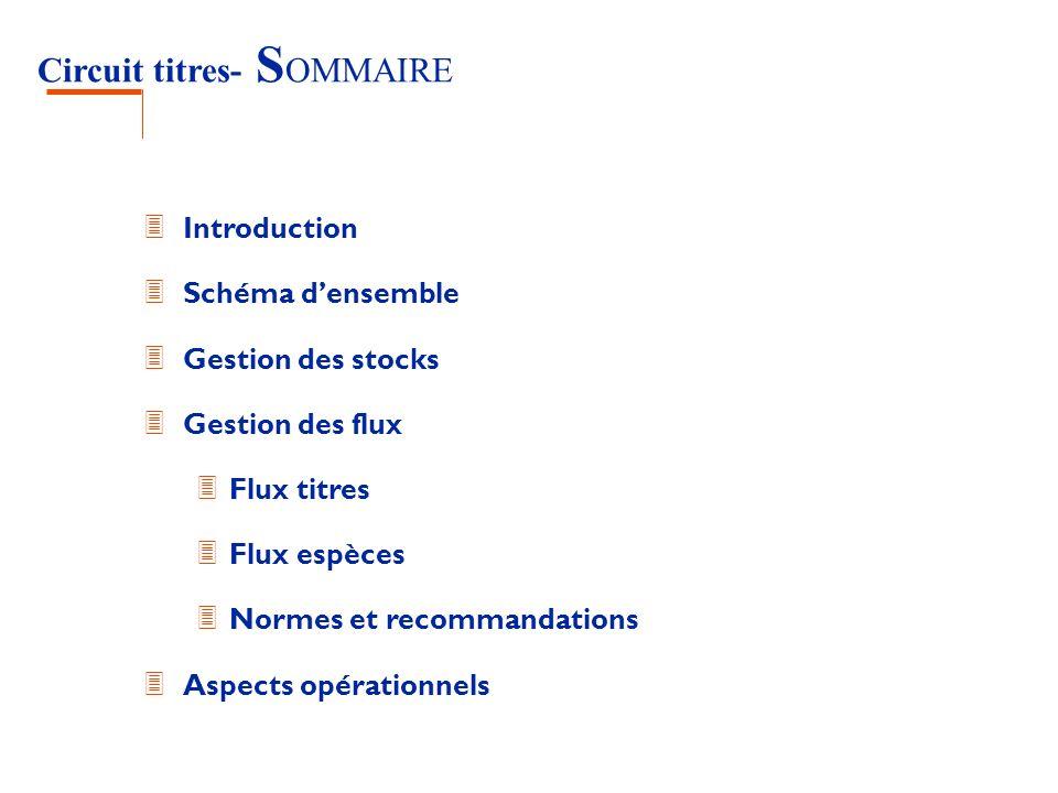 Circuit titres- SOMMAIRE