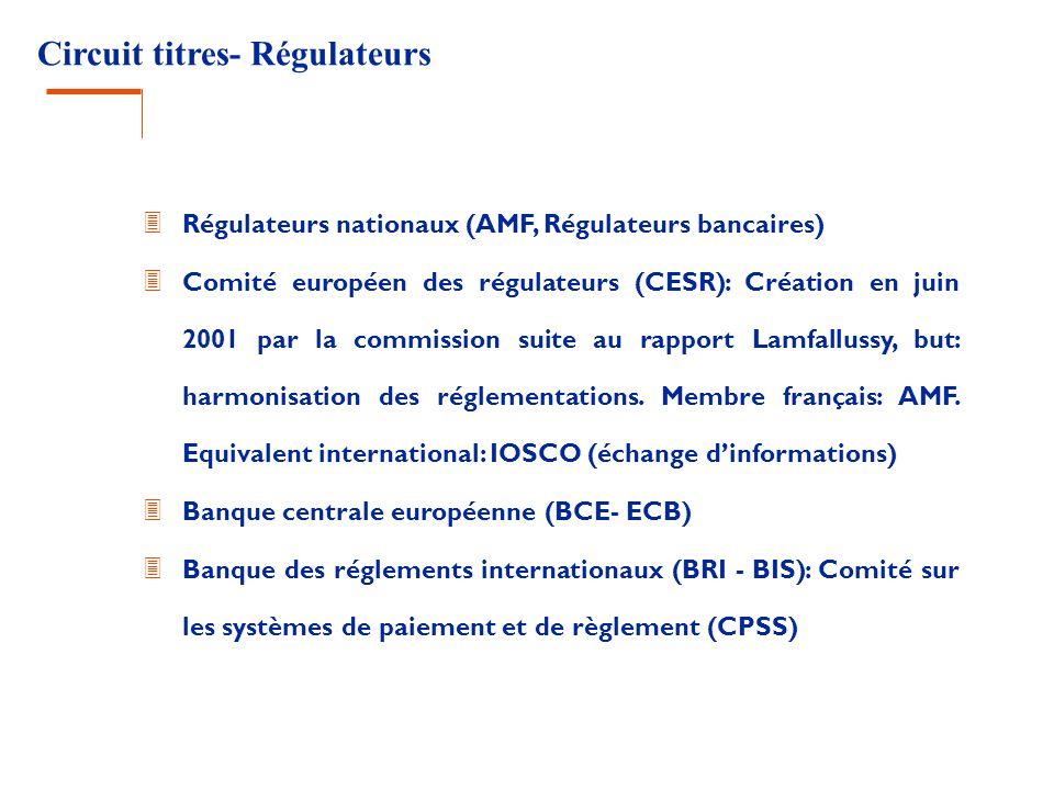 Circuit titres- Régulateurs