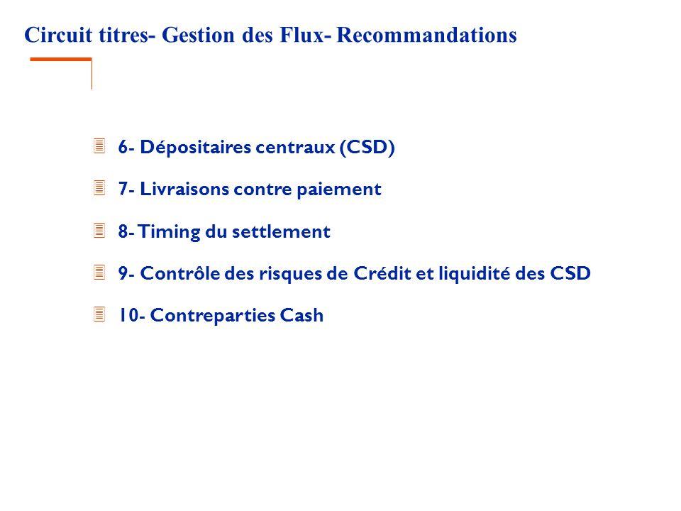 Circuit titres- Gestion des Flux- Recommandations