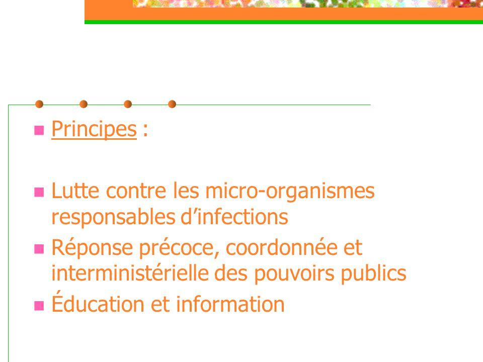 Principes : Lutte contre les micro-organismes responsables d'infections. Réponse précoce, coordonnée et interministérielle des pouvoirs publics.