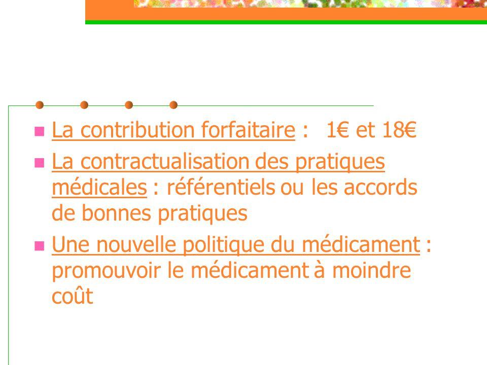 La contribution forfaitaire : 1€ et 18€