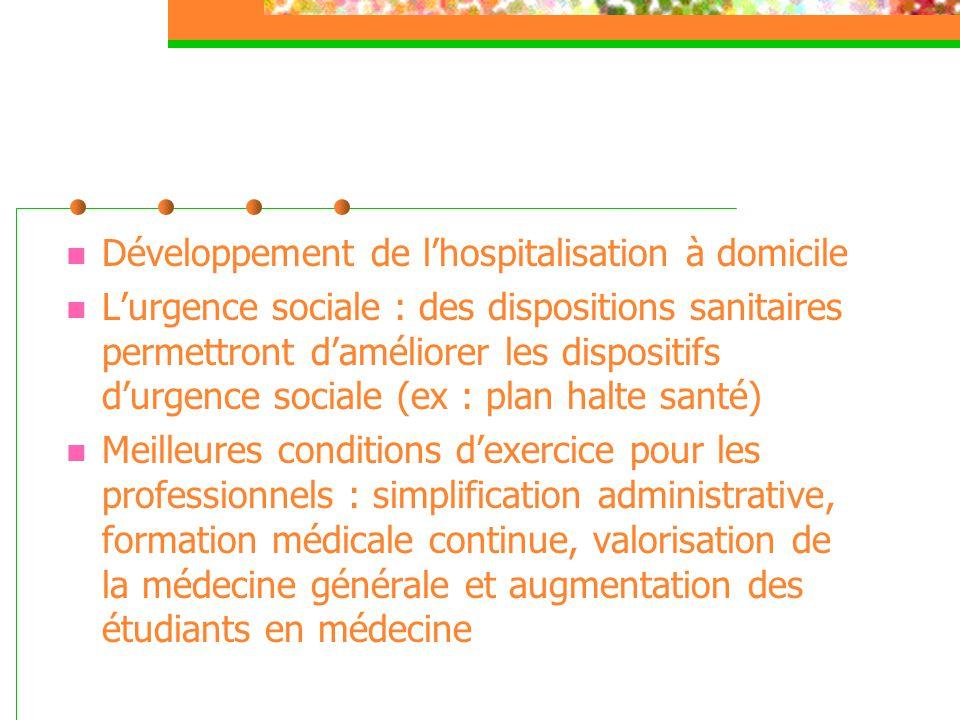 Développement de l'hospitalisation à domicile