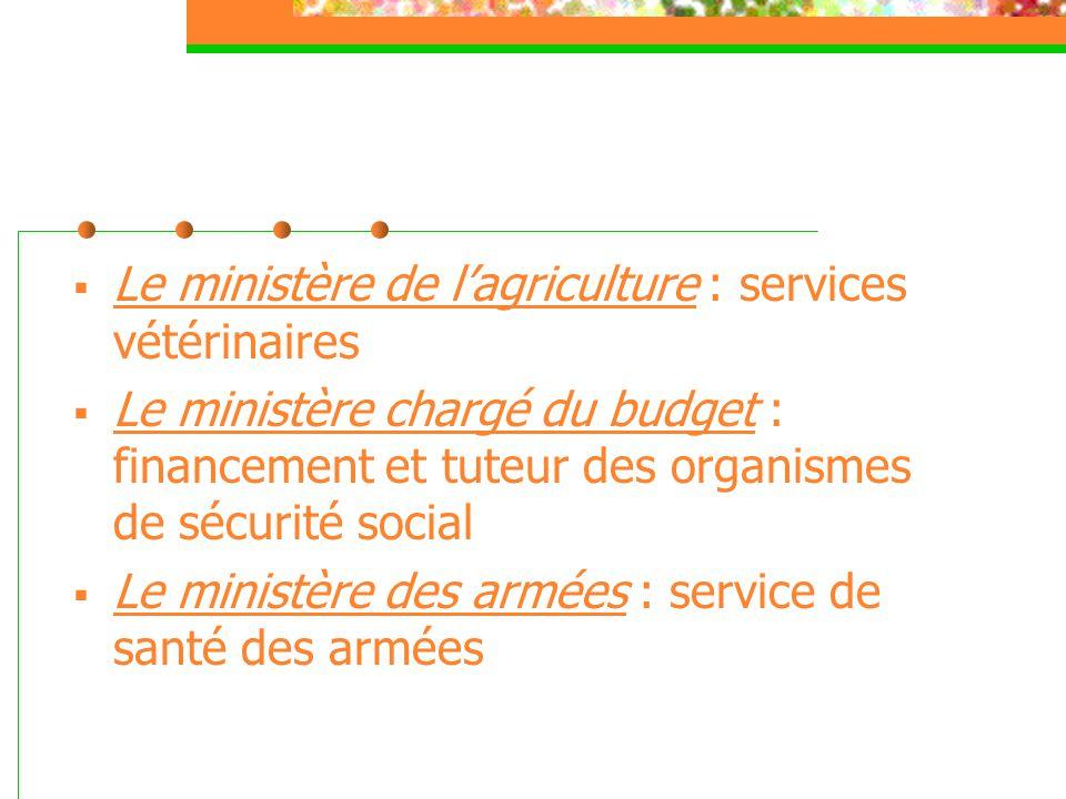 Le ministère de l'agriculture : services vétérinaires