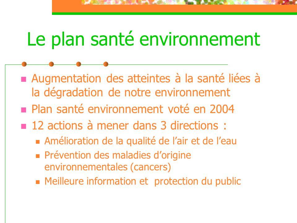 Le plan santé environnement