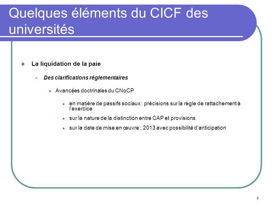 Quelques éléments du CICF des universités