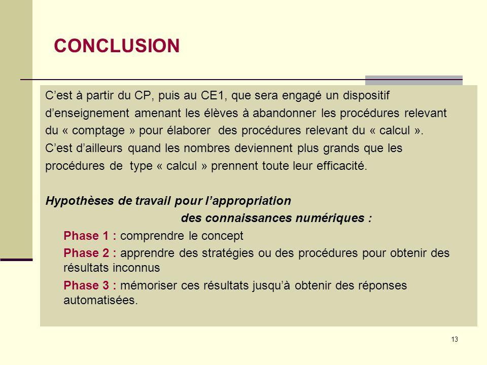 CONCLUSION C'est à partir du CP, puis au CE1, que sera engagé un dispositif. d'enseignement amenant les élèves à abandonner les procédures relevant.