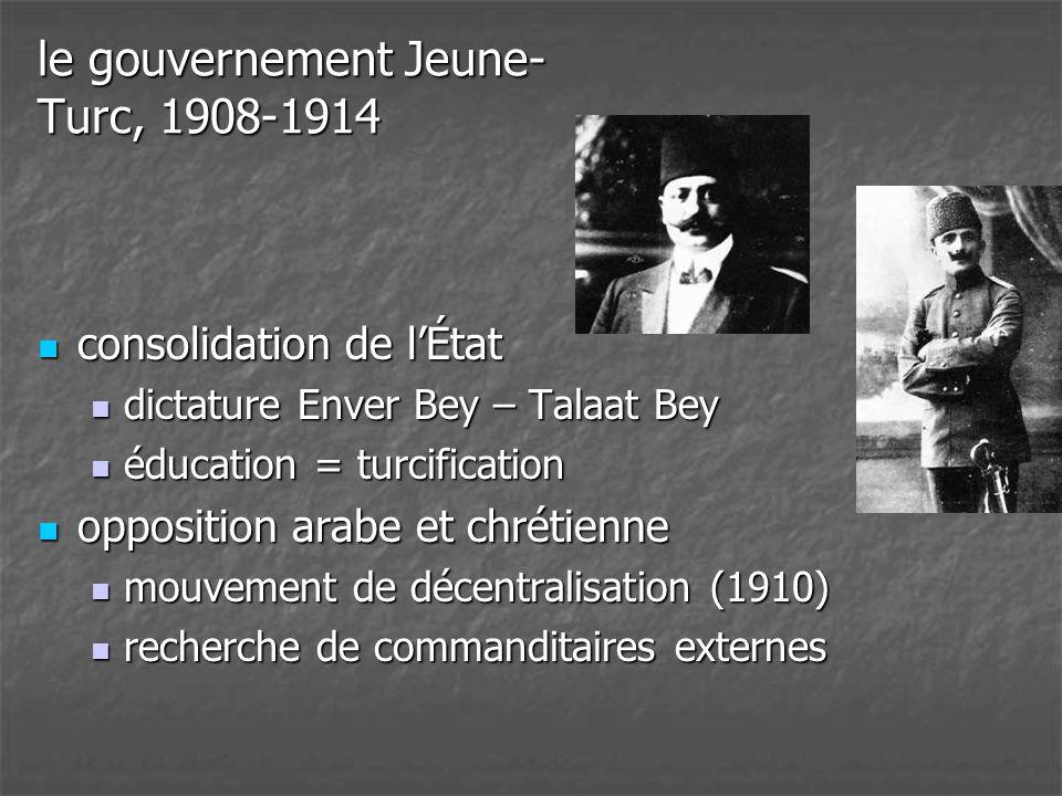 le gouvernement Jeune-Turc, 1908-1914