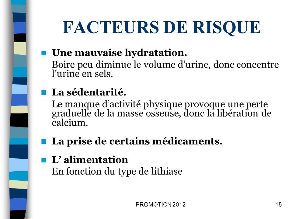 FACTEURS DE RISQUE Une mauvaise hydratation.
