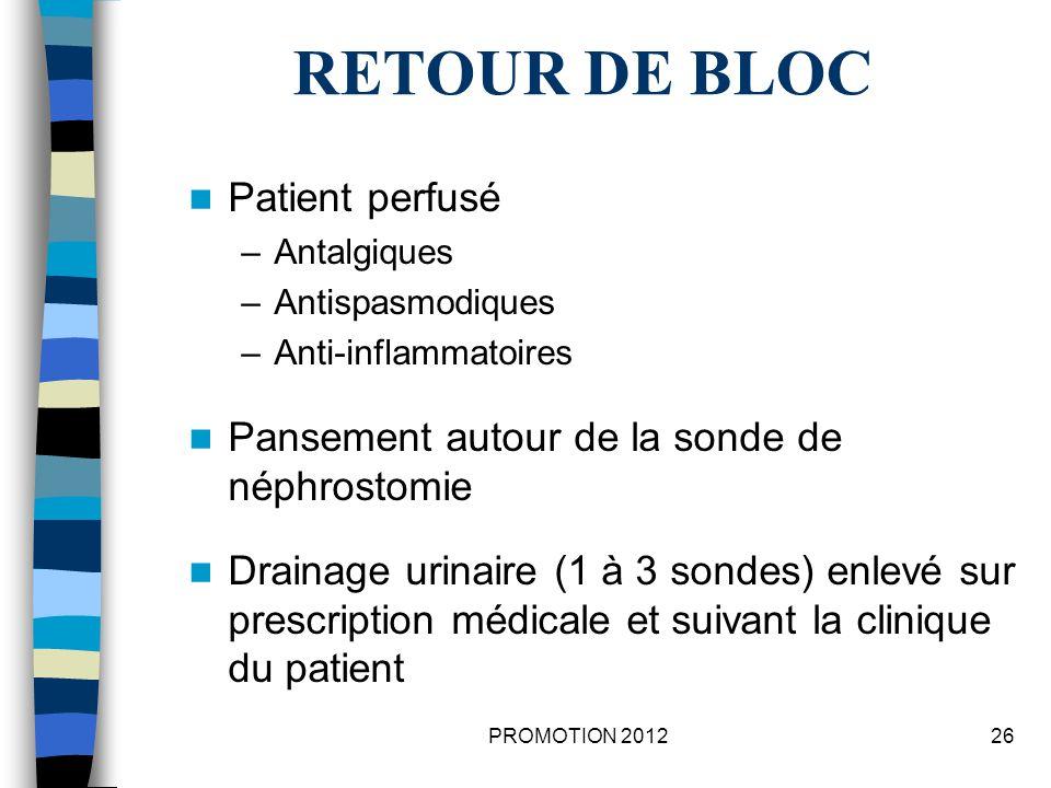 RETOUR DE BLOC Patient perfusé