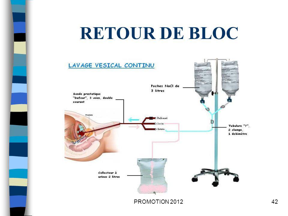 RETOUR DE BLOC PROMOTION 2012