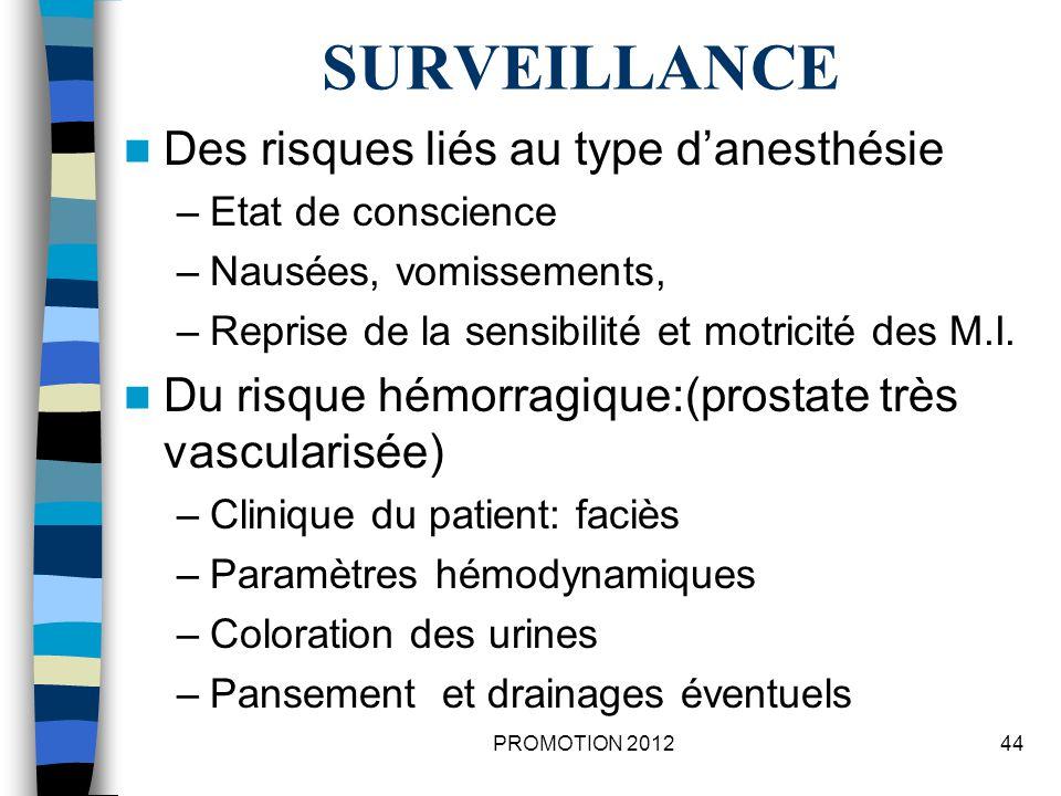 SURVEILLANCE Des risques liés au type d'anesthésie