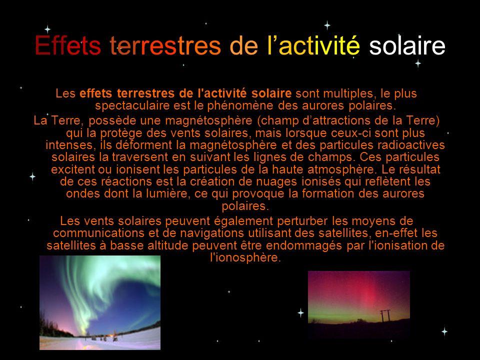 Effets terrestres de l'activité solaire