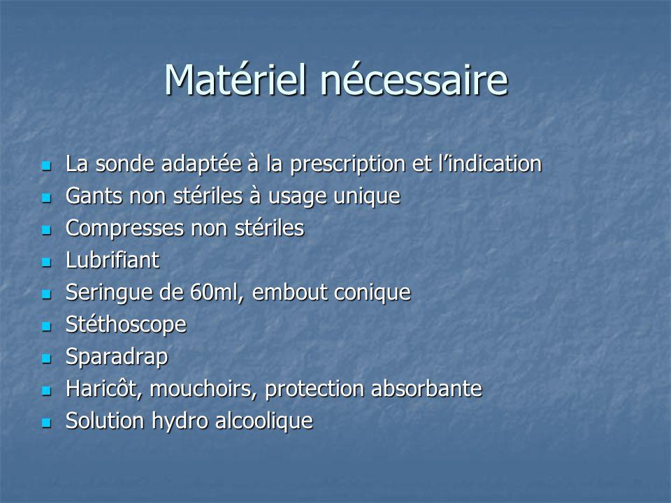 Matériel nécessaire La sonde adaptée à la prescription et l'indication