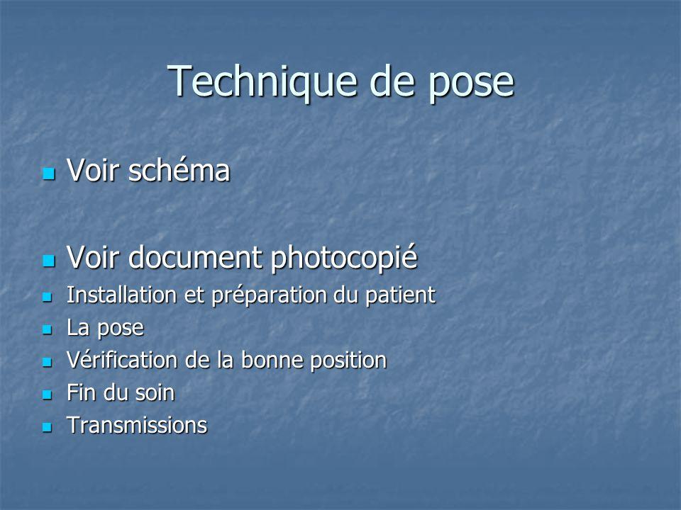 Technique de pose Voir schéma Voir document photocopié