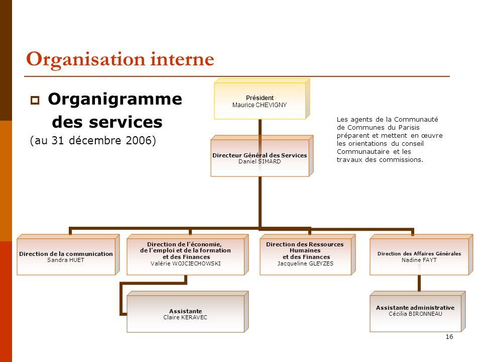 Organisation interne Organigramme des services (au 31 décembre 2006)