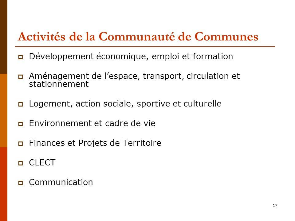 Activités de la Communauté de Communes