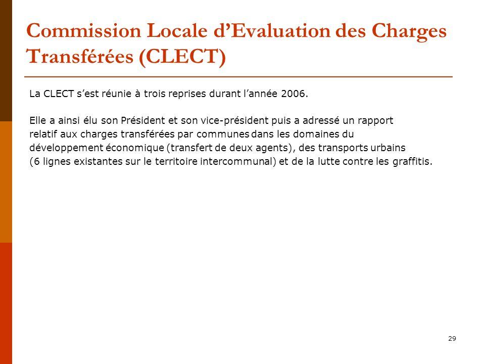Commission Locale d'Evaluation des Charges Transférées (CLECT)