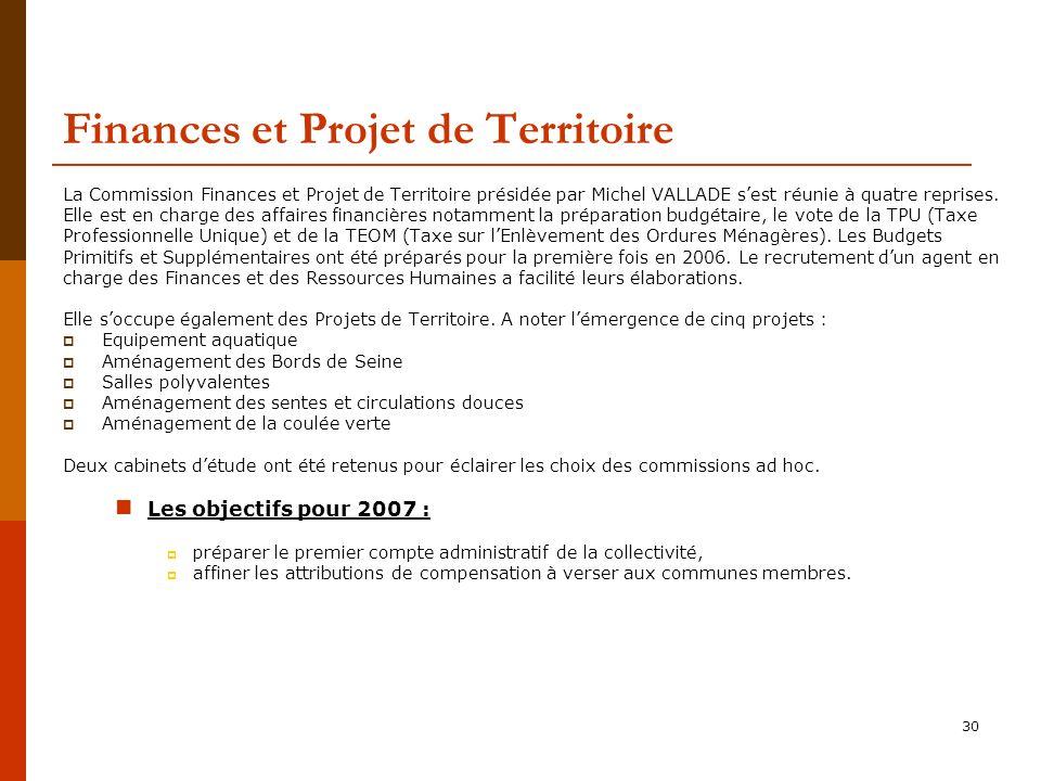 Finances et Projet de Territoire