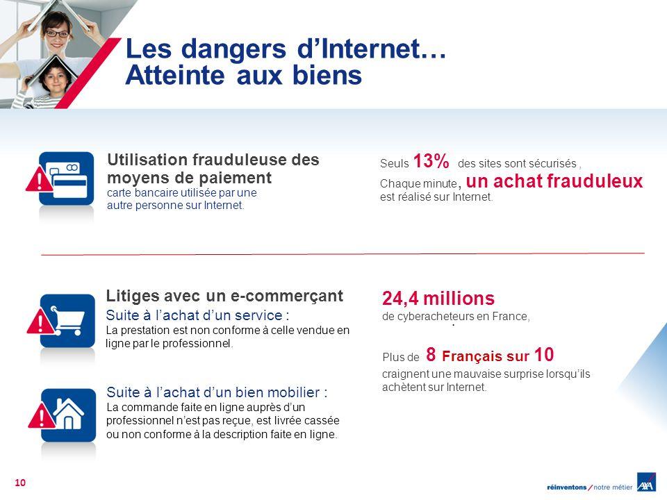 Les dangers d'Internet… Atteinte aux biens
