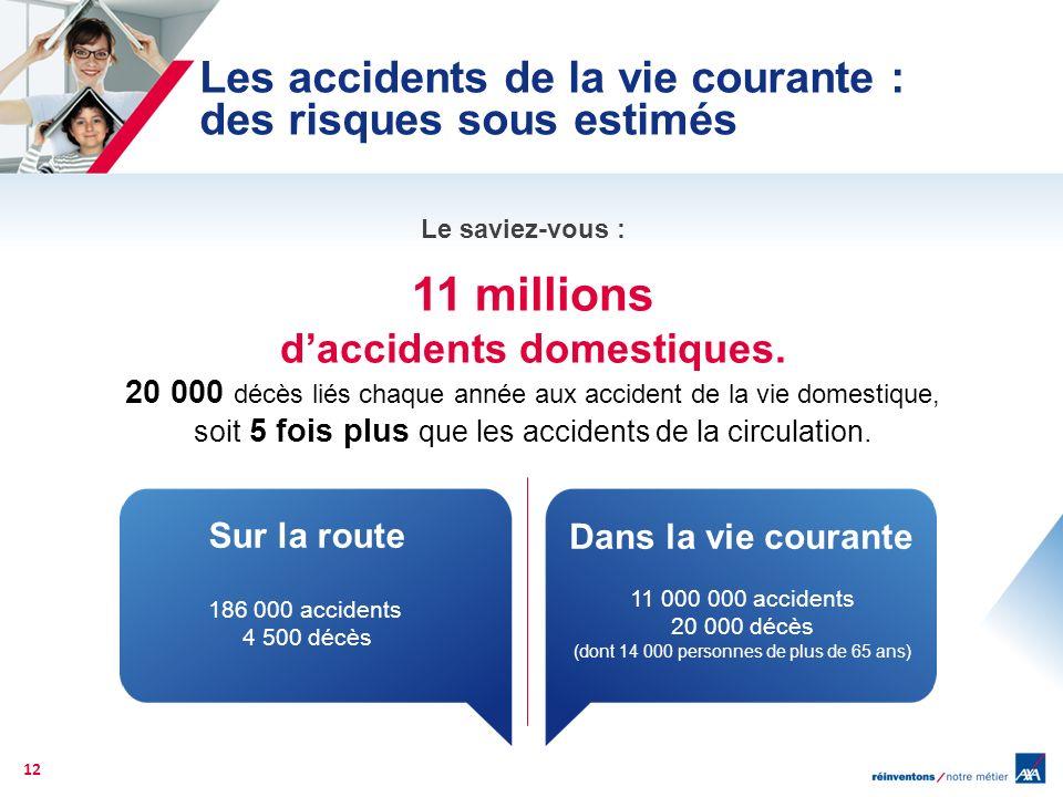 Les accidents de la vie courante : des risques sous estimés