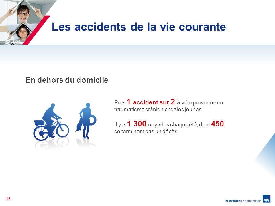 Les accidents de la vie courante