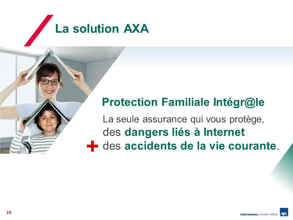 + La solution AXA Protection Familiale Intégr@le