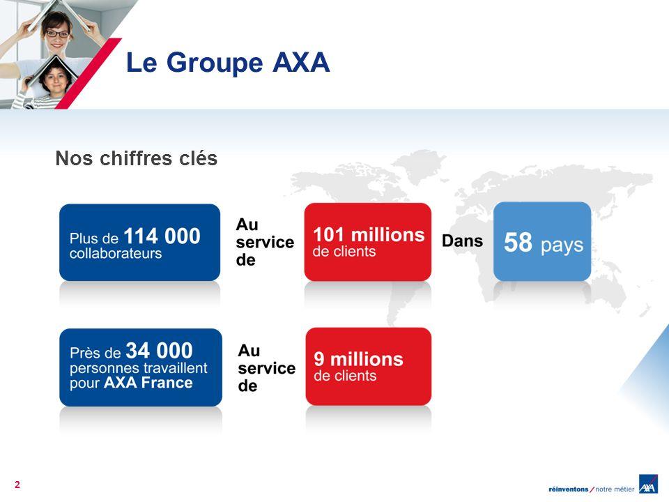 Le Groupe AXA Nos chiffres clés 2