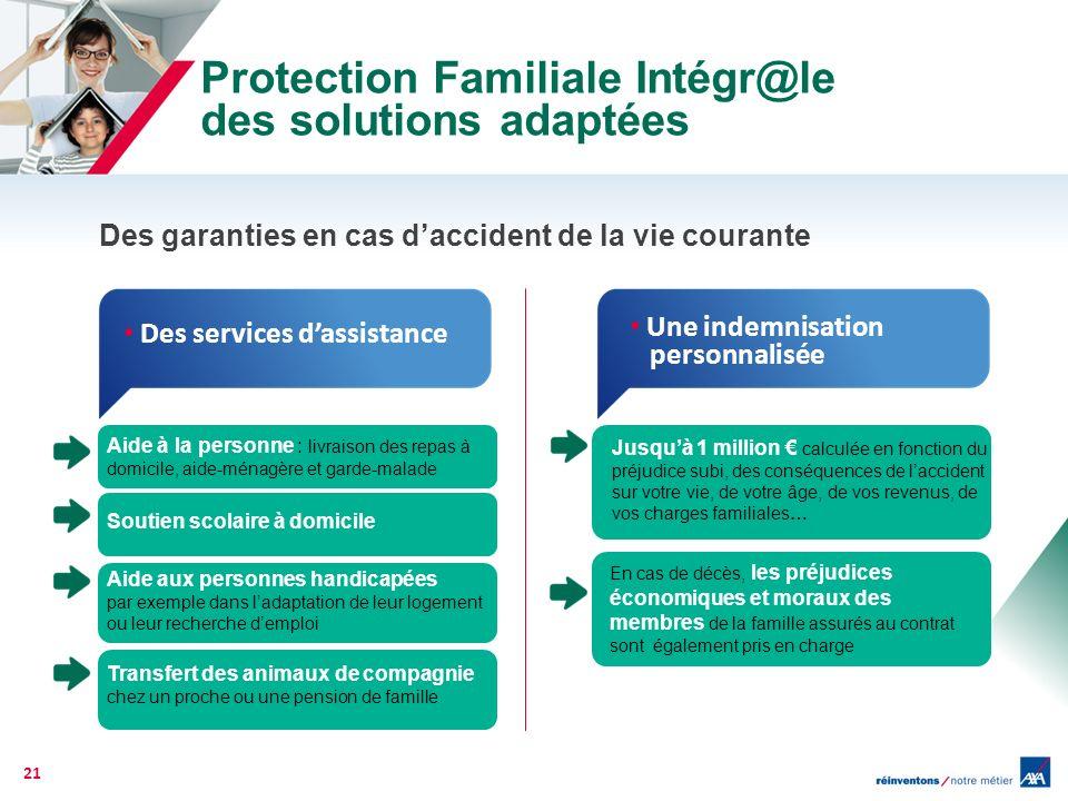 Protection Familiale Intégr@le des solutions adaptées