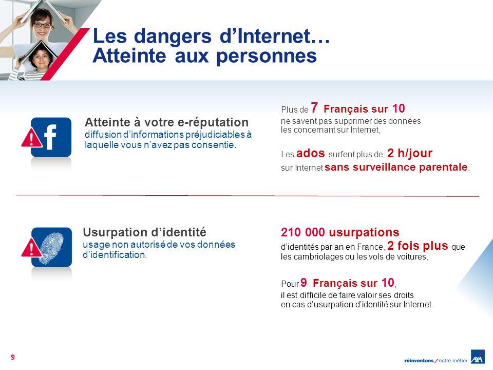 Les dangers d'Internet… Atteinte aux personnes