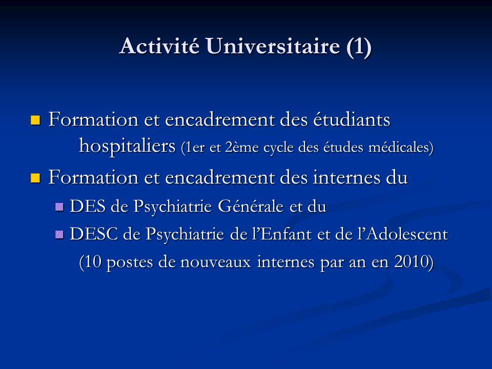 Activité Universitaire (1)