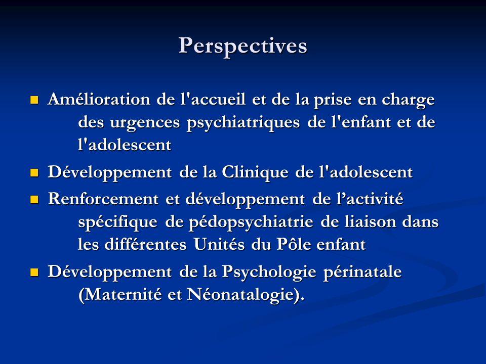 Perspectives Amélioration de l accueil et de la prise en charge des urgences psychiatriques de l enfant et de l adolescent.