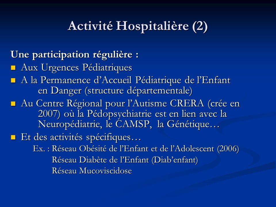 Activité Hospitalière (2)
