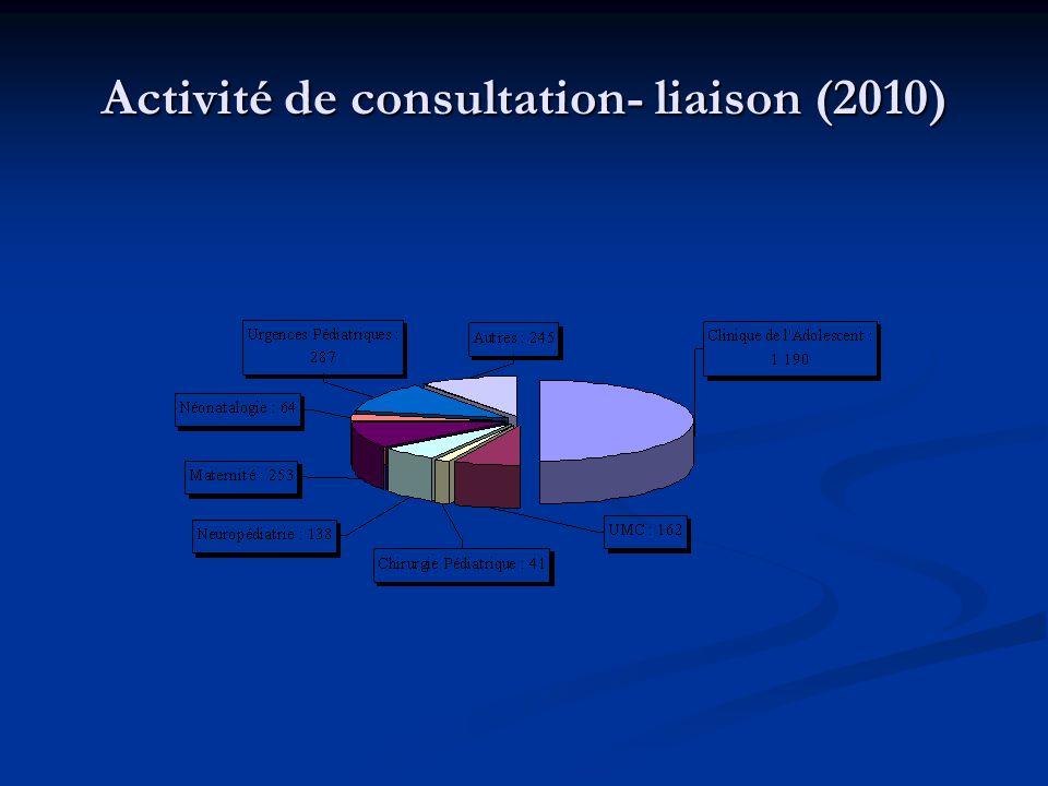 Activité de consultation- liaison (2010)