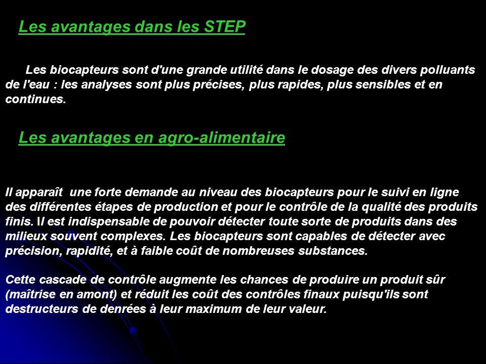 Les avantages dans les STEP
