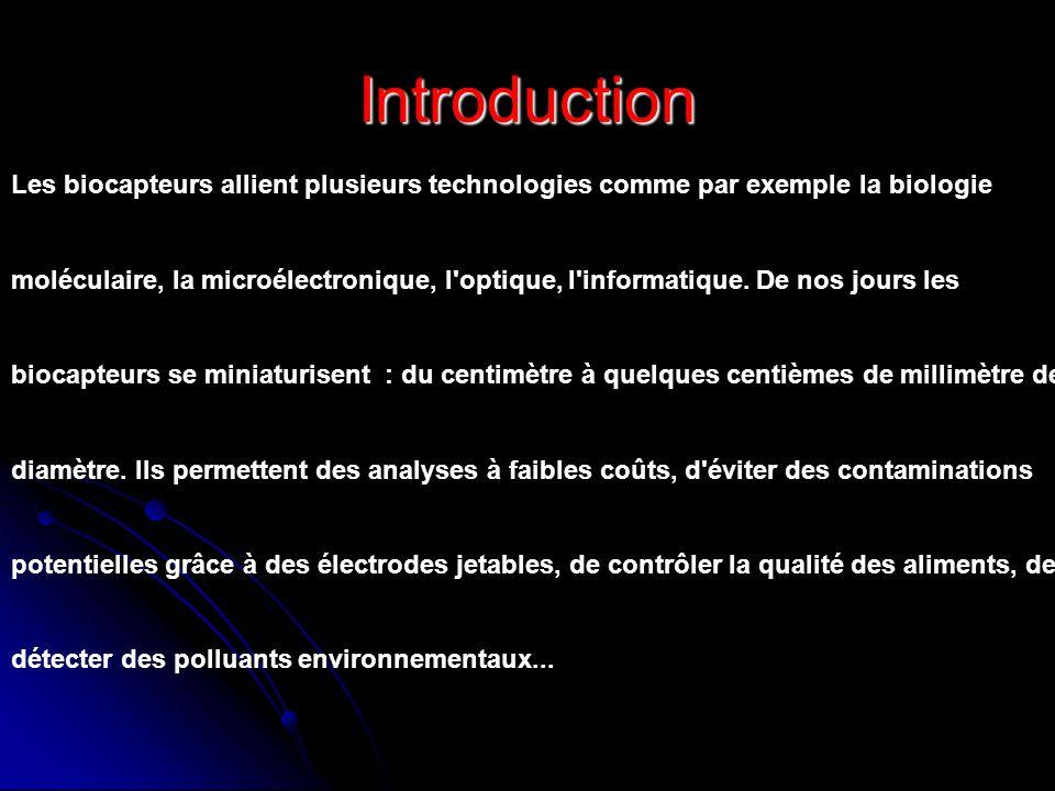 Introduction Les biocapteurs allient plusieurs technologies comme par exemple la biologie.