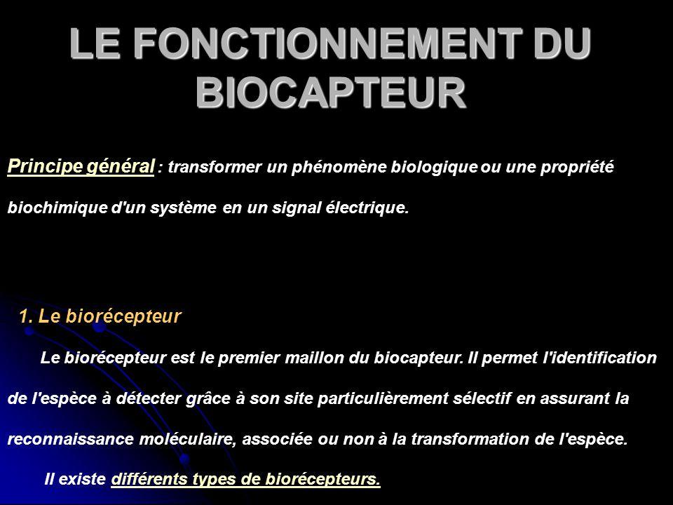 LE FONCTIONNEMENT DU BIOCAPTEUR