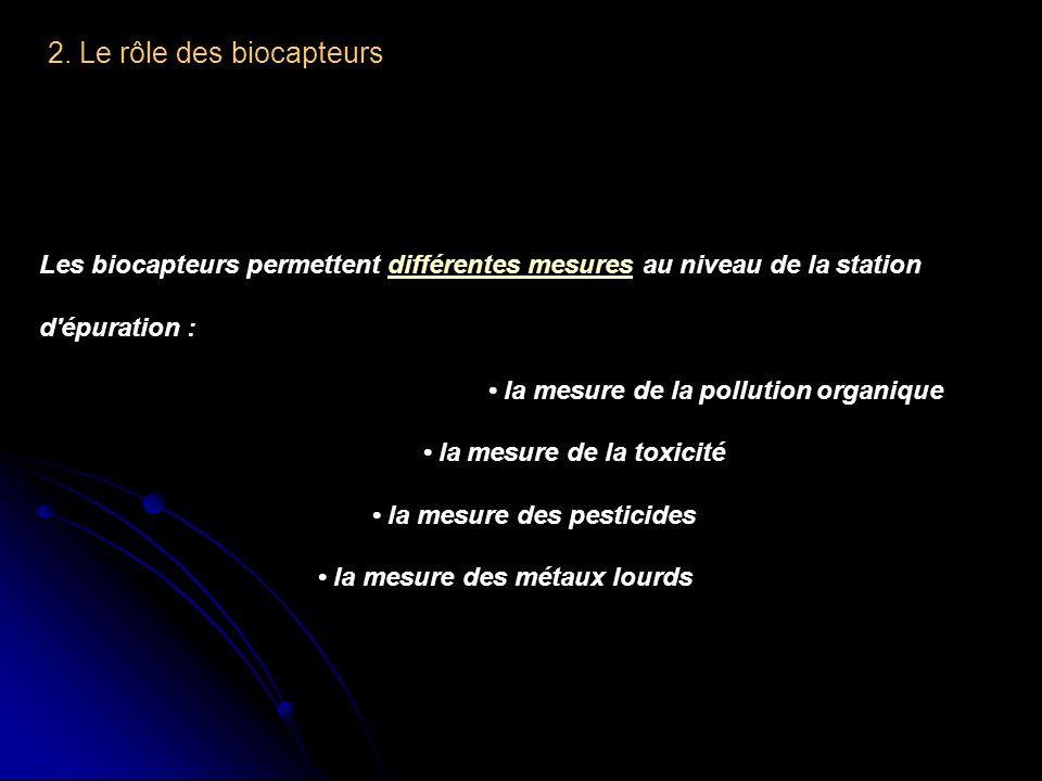 2. Le rôle des biocapteurs